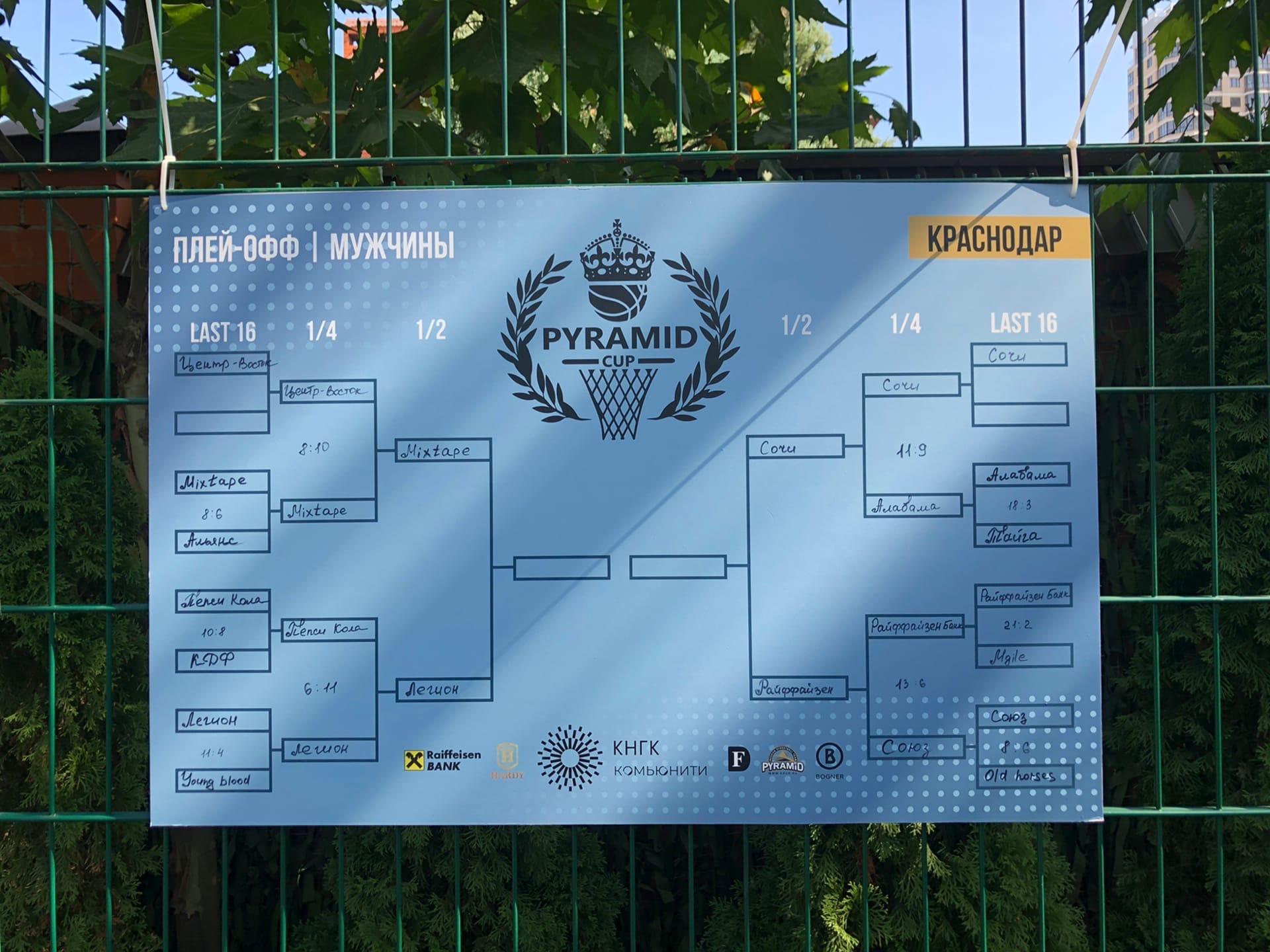 Pyramid Cup 3x3