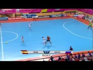 ЧМ-2012. 1/4 финала. Испания - Россия (2 тайм)