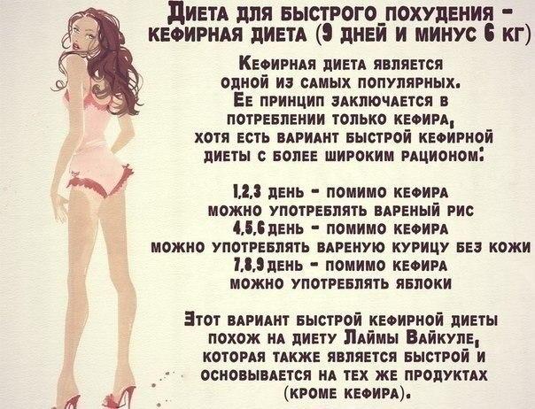 Рецепт Кефирной Диеты Для Похудения.