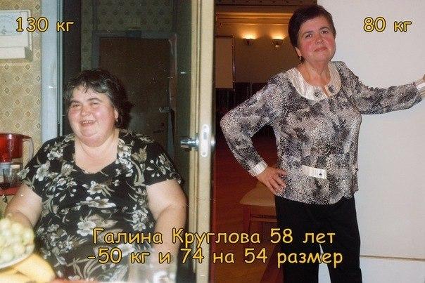 Методика Похудения С Малаховой. Кто такая Татьяна Малахова, и почему её «диета дружбы» работает?