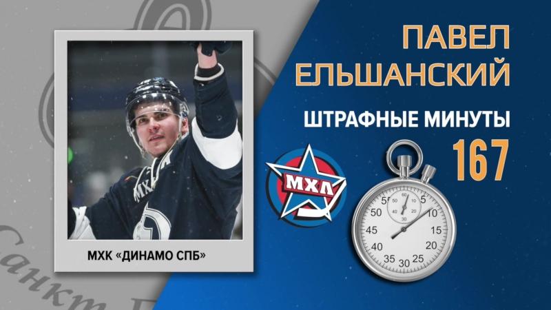 Выпускники МХЛ - Павел Ельшанский (Динамо СПб)