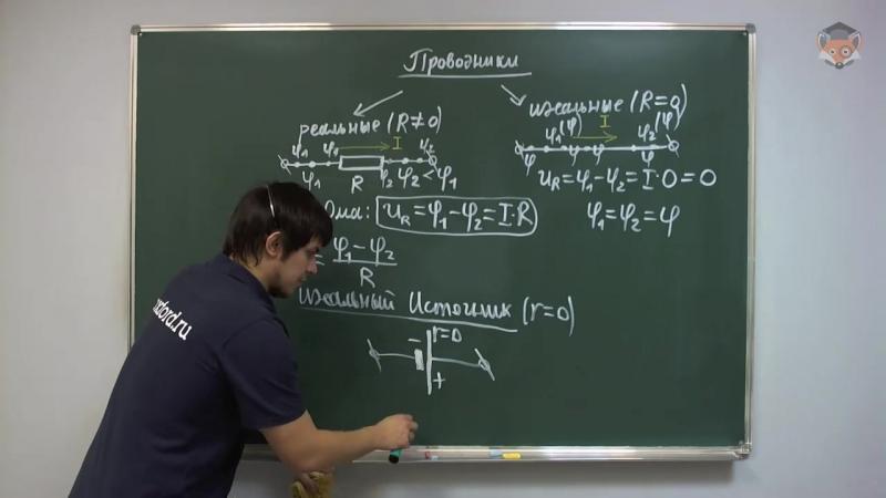 19Электростатика ёмкость конденсаторы