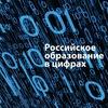 Российское образование в цифрах