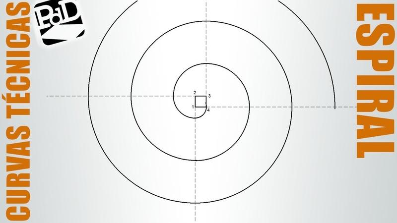 Espiral de cuatro centros Volutas Envolvente de un cuadrado Curvas Técnicas