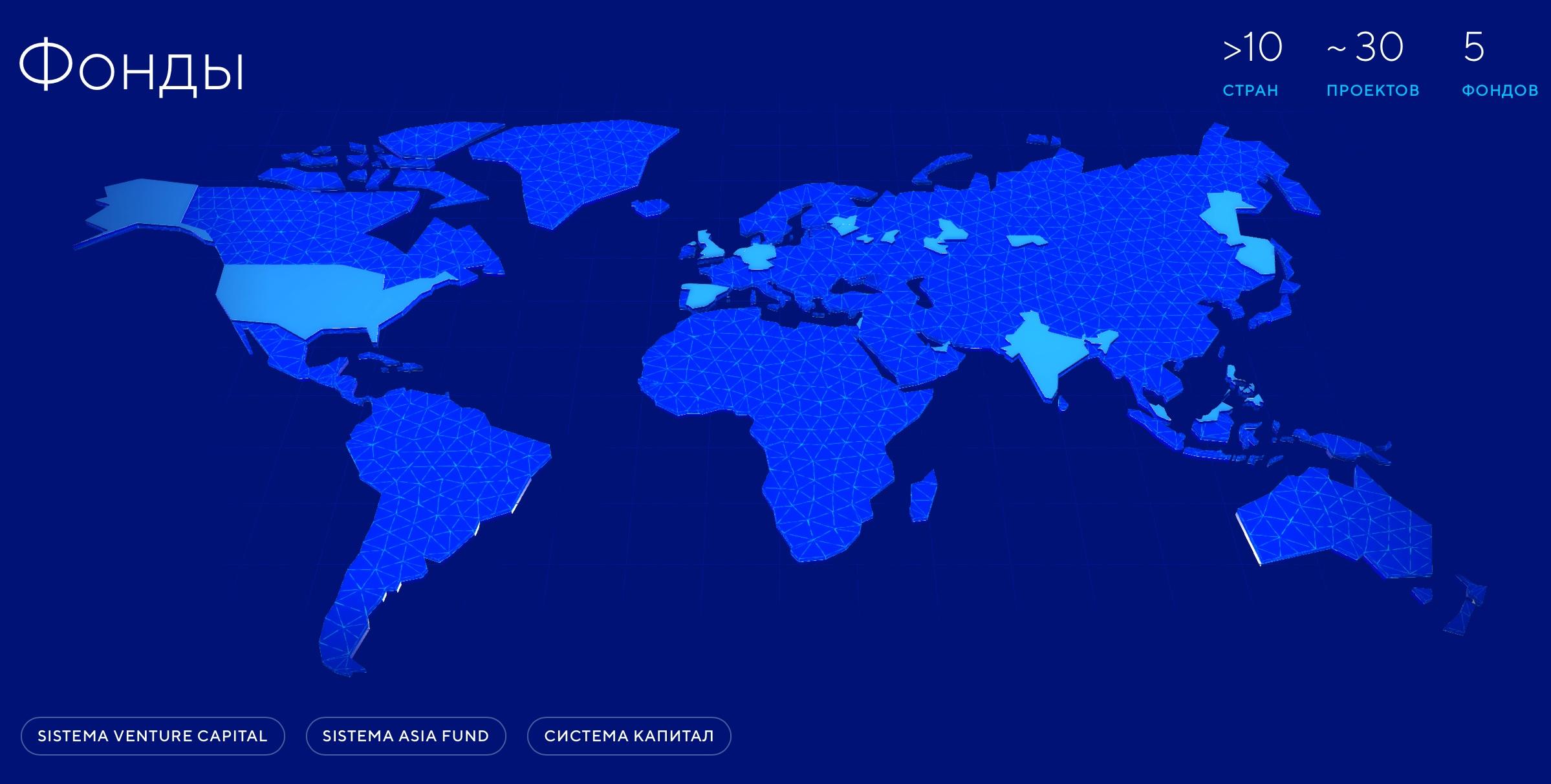 АФК Система - полный разбор компании + SWOT-анализ, изображение №1