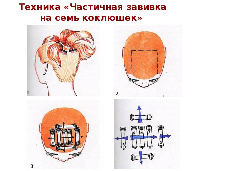 Секреты мастера парикмахера — техники распределения коклюшек при химической завивки волос., изображение №28