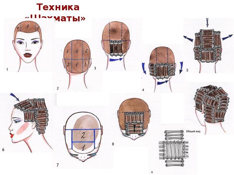 Секреты мастера парикмахера — техники распределения коклюшек при химической завивки волос., изображение №32
