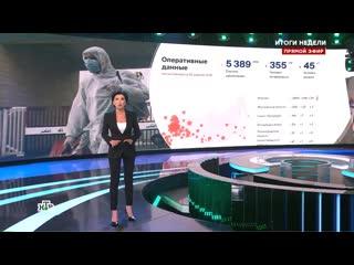 НТВ: в России 40 000 погибших от коронавируса NR