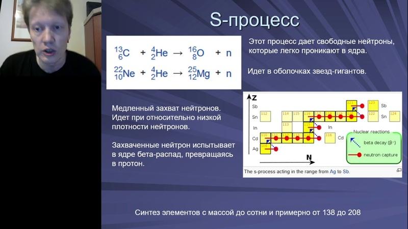 ВШЭ 2020 осенний семестр Майнор астрофизика Лекция 1 часть 2