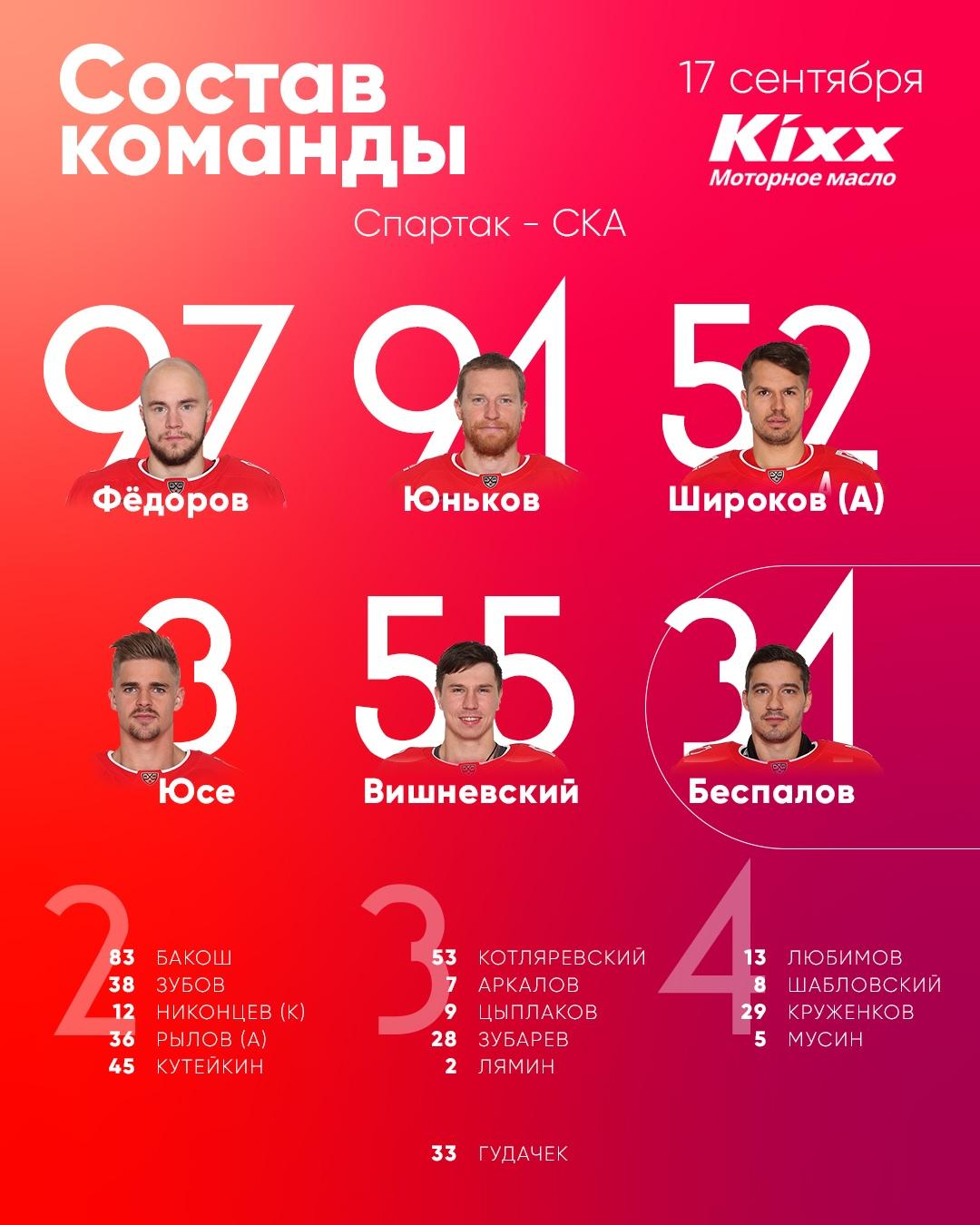 Состав «Спартака» на матч чемпионата КХЛ с СКА