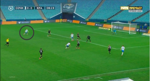 Кокорин открывается с позиции левого инсайда, большинство игроков приняло бы мяч и пошло в центр для последующего удара.