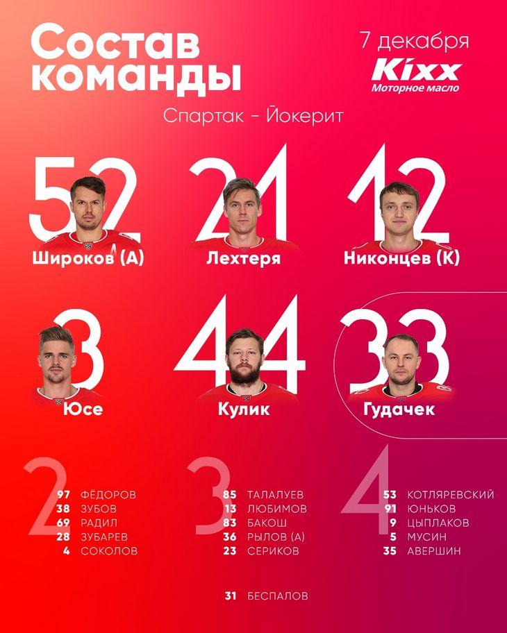 Состав «Спартака» на матч чемпионата КХЛ с «Йокеритом»