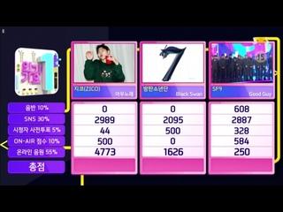 ZICO - ANY  WIN. @ Inkigayo 200202 WINNER