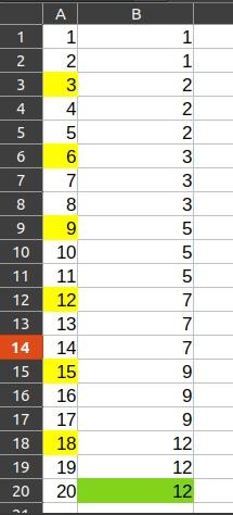 Задание 23. Решение в электронных таблицах [theory], изображение №4