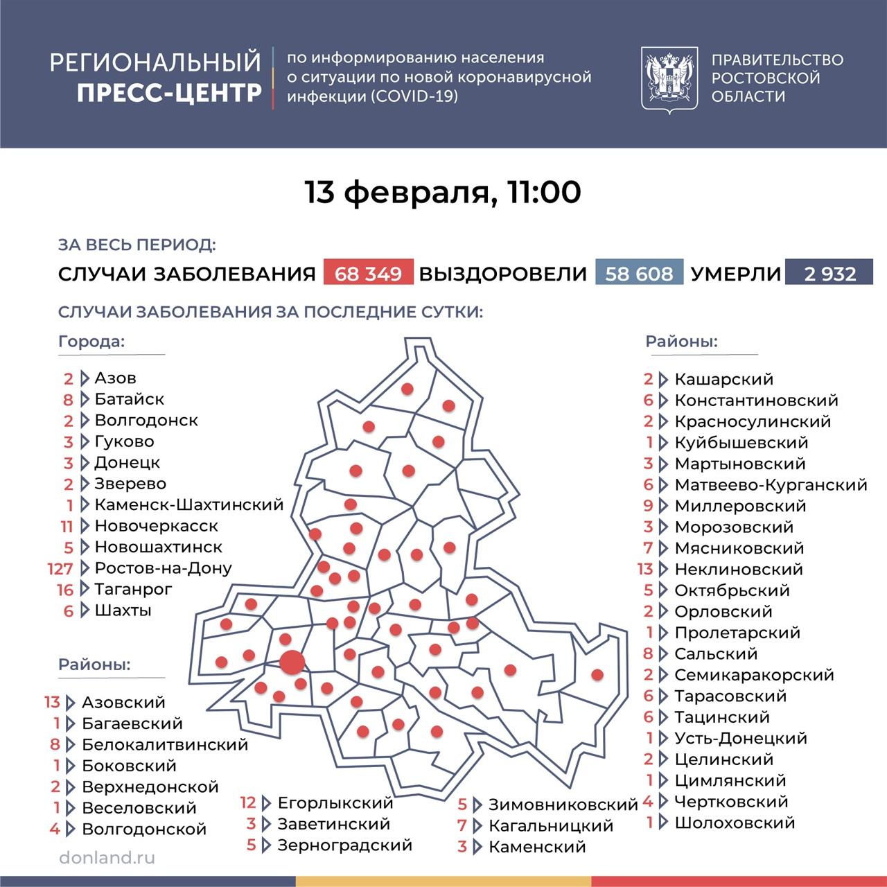На Дону число инфицированных COVID-19 выросло на 342, в Таганроге 16 новых случаев