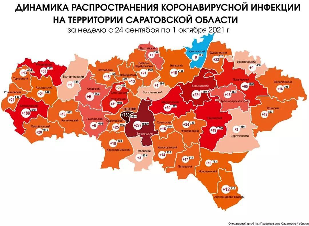 За неделю с 24 сентября по 1 октября в Петровском районе, по официальным данным, 18 жителей заболели коронавирусом