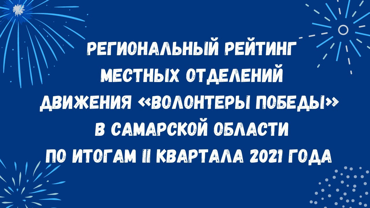 Региональный рейтинг местных отделений движения «Волонтеры Победы» в Самарской области