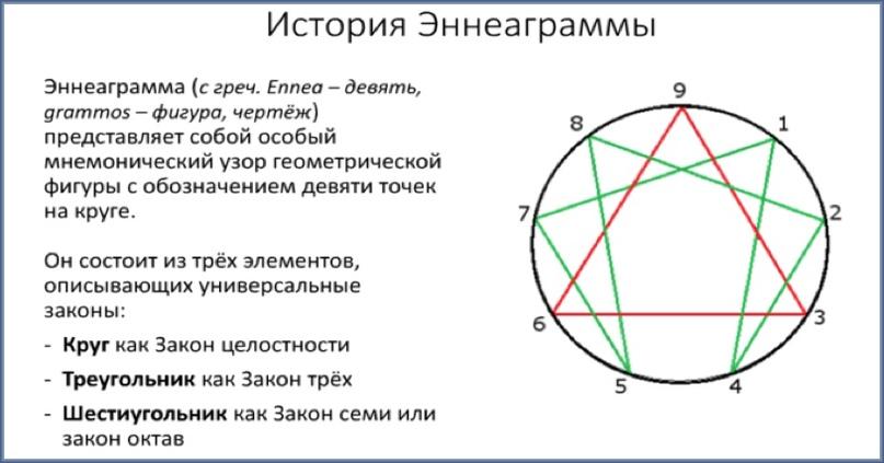 NAстройка русского музыкального ряда — 2 часть, изображение №2
