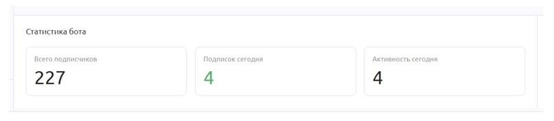 Пандемия , телеграм-бот и подписчик по рубль шестнадцать., изображение №4