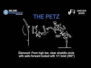 THE PETZ - 2019 World Championships WAG new UB element