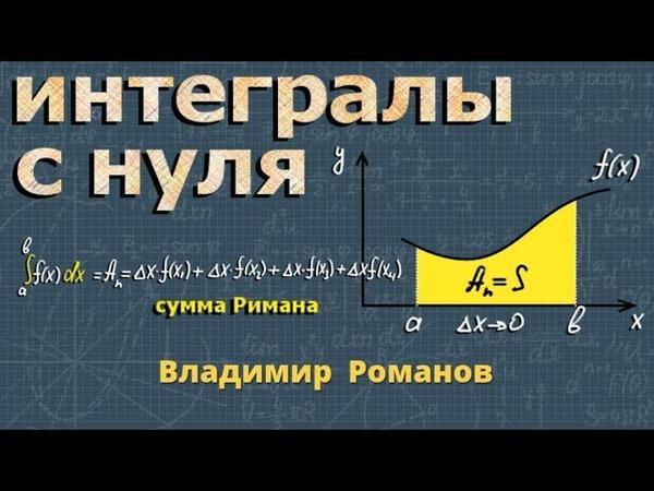 ИНТЕГРАЛ С НУЛЯ определенный интеграл ТАБЛИЦА ИНТЕГРАЛОВ