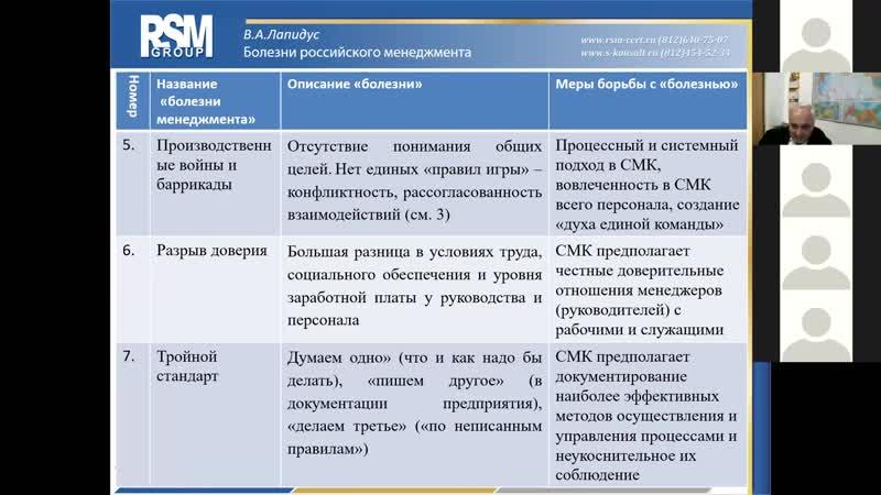 Вебинар Внедрение систем менеджмента качества на промышленных предприятиях проблем