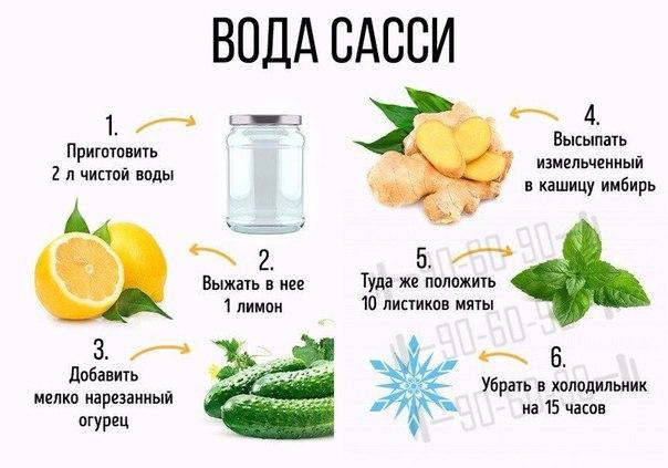 Формула воды для похудения